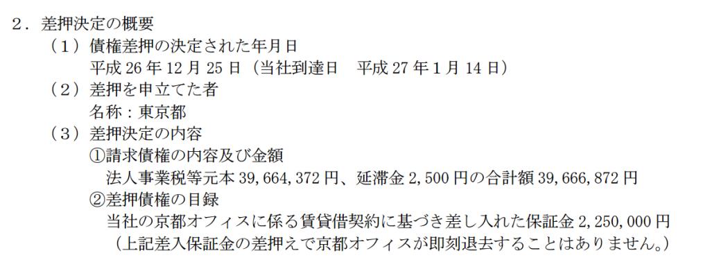 東京都の差し押さえ オフィス保証金