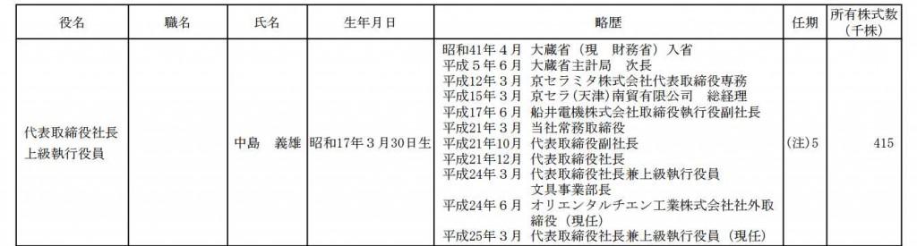 セーラー万年筆中島氏経歴